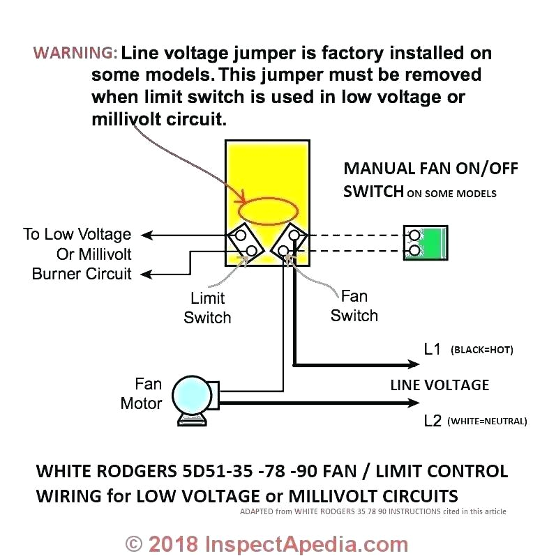 limit switch furnace diagram wire diagram database furnace fan manual override switch wiring help doityourselfcom