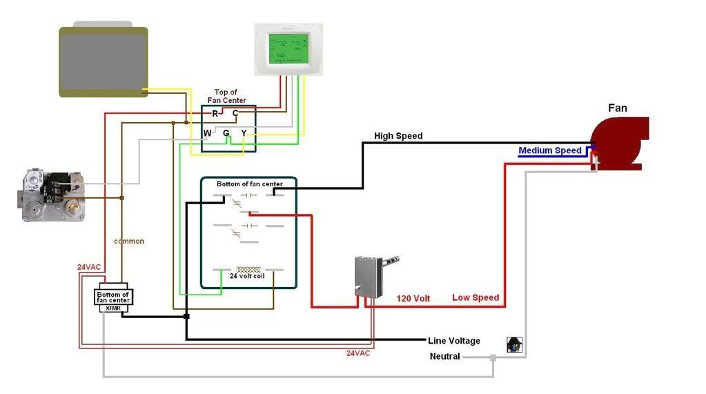 oil furnace fan limit switch wiring blog wiring diagram furnace fan manual override switch wiring help doityourselfcom