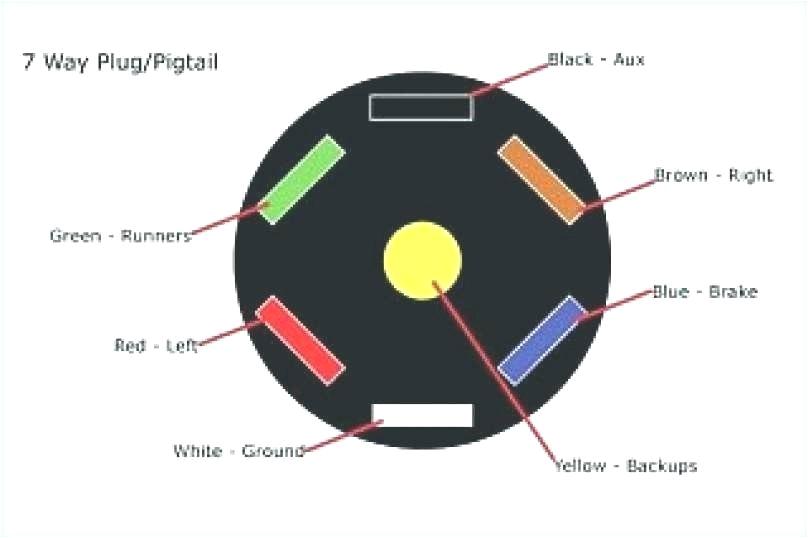 hoppy trailer wiring diagram new hopkins 6 24 wiring diagram wiring diagram wiring diagram collection