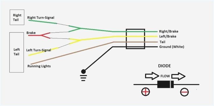 wishbone trailer wiring harness diagram wiring diagram files wiring diagram trailer 4 pin data wiring diagram