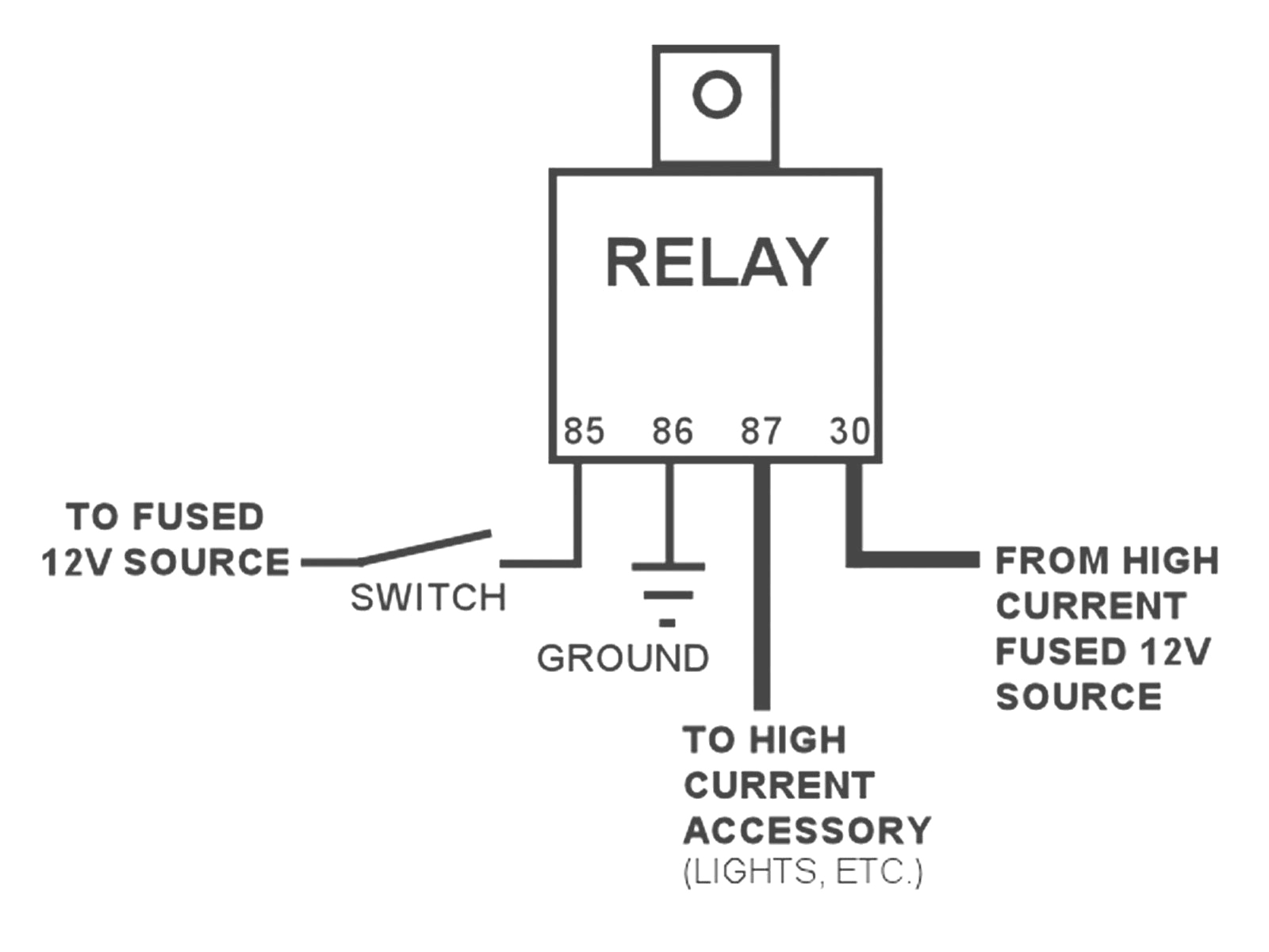 4 wire relay diagram wiring diagram 4 pin relay wiring diagram spotlights 4 wire relay diagram