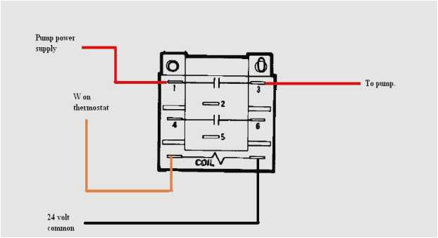 fan relay wiring diagram f250 circuit diagram wiring diagram fan relay wiring diagram f250