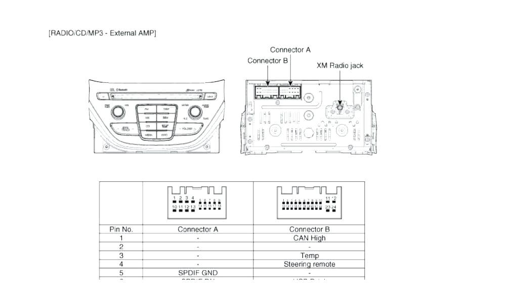 hyundai radio wiring color codes car radio stereo audio wiring diagram connector wire installation schematic schema