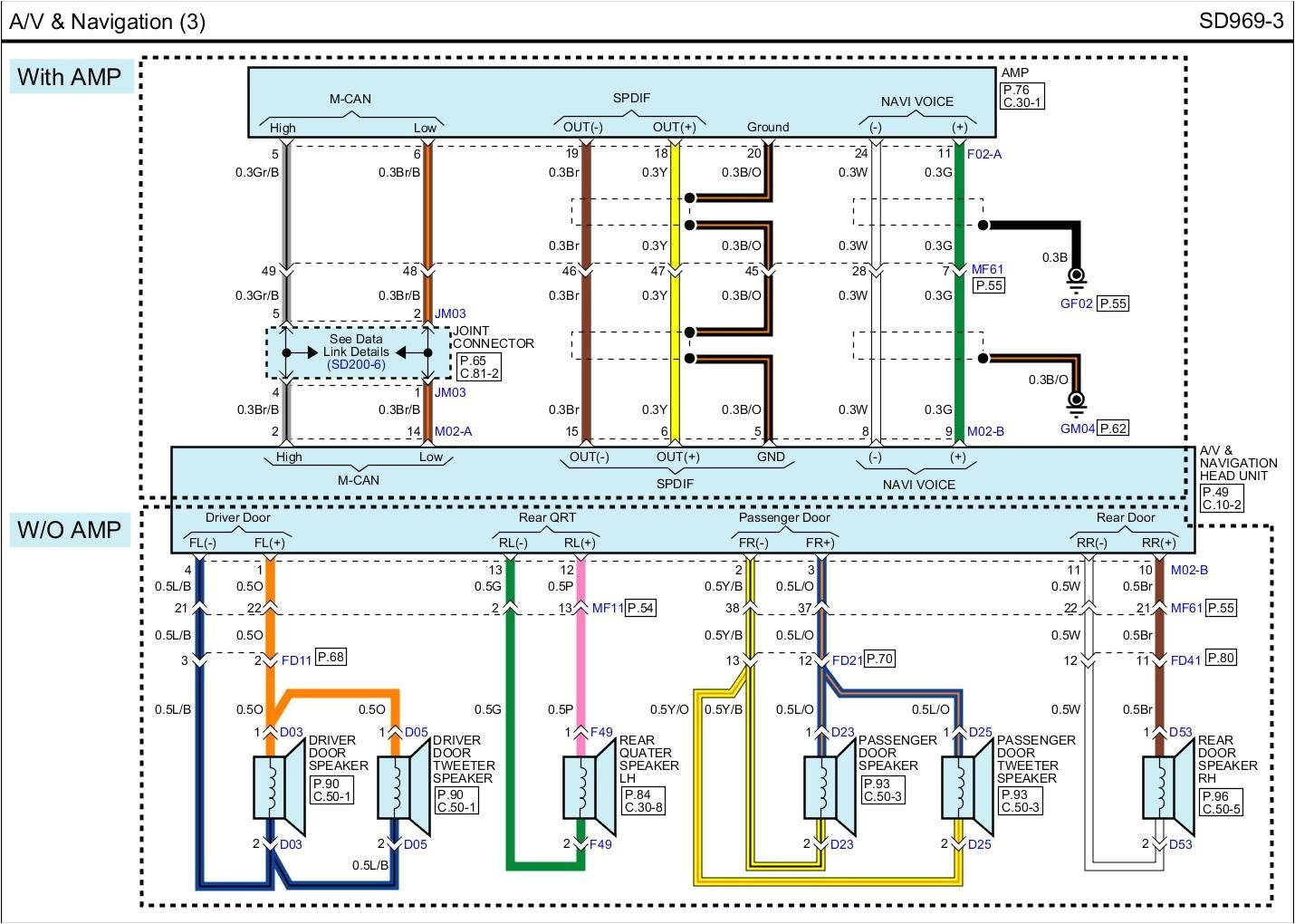 veloster radio wiring diagram blog wiring diagram main wiring veloster for 2012 hyundai veloster