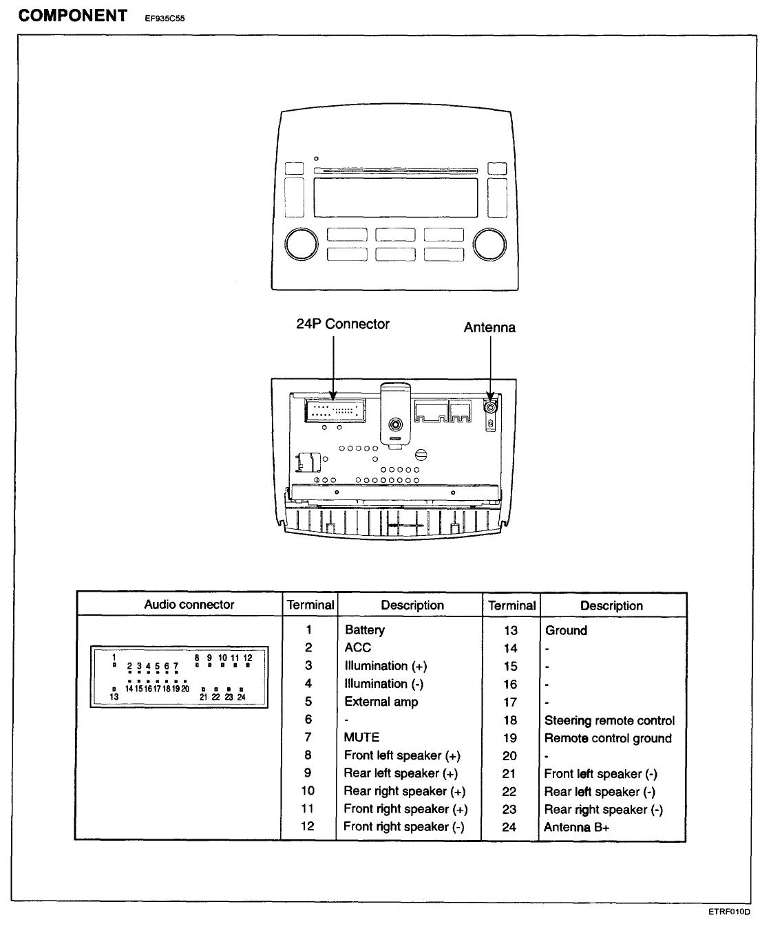 factory radio wiring diagram 2000 hyundai wiring diagram experts2000 hyundai tiburon radio wiring diagram data wiring