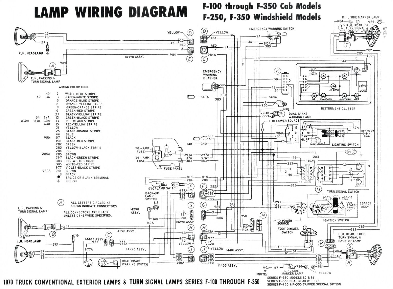 imperial range wiring diagrams wiring diagram sheet imperial range wiring diagram imperial range wiring diagram