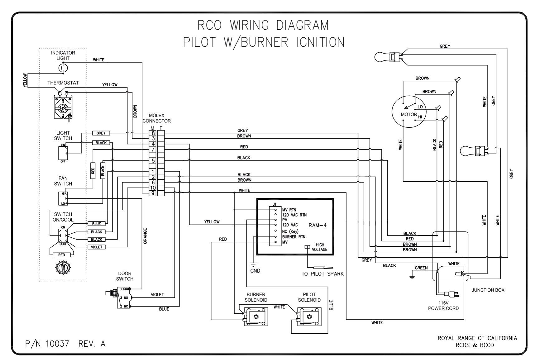 imperial range wiring diagrams wiring diagram sheet imperial range wiring diagram
