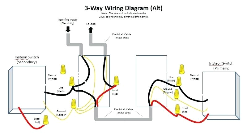 dimmer switch wiring diagram u2013 o toku sitedimmer switch wiring diagram nz 19