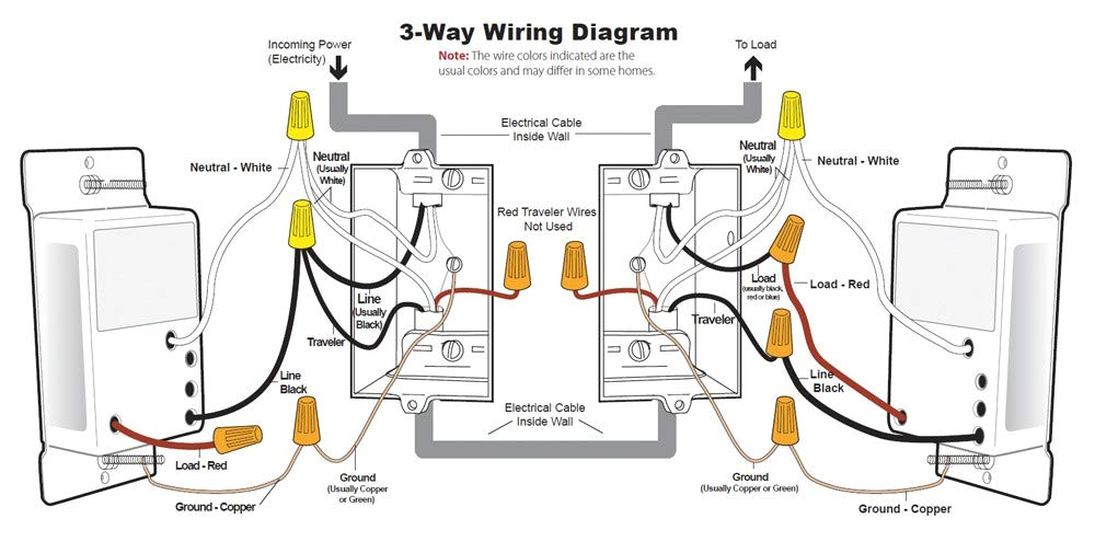 Insteon 3 Way Switch Wiring Diagram Insteon togglelinc Dimmer Wall Dimmer Switches Amazon Com
