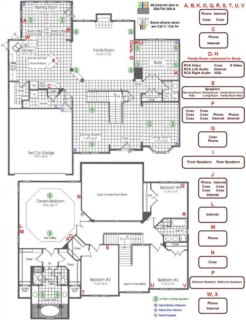 filetype pdf at fine house wiring circuit diagram house wiring schematic 3 residential electrical symbols inspirational diagram for new