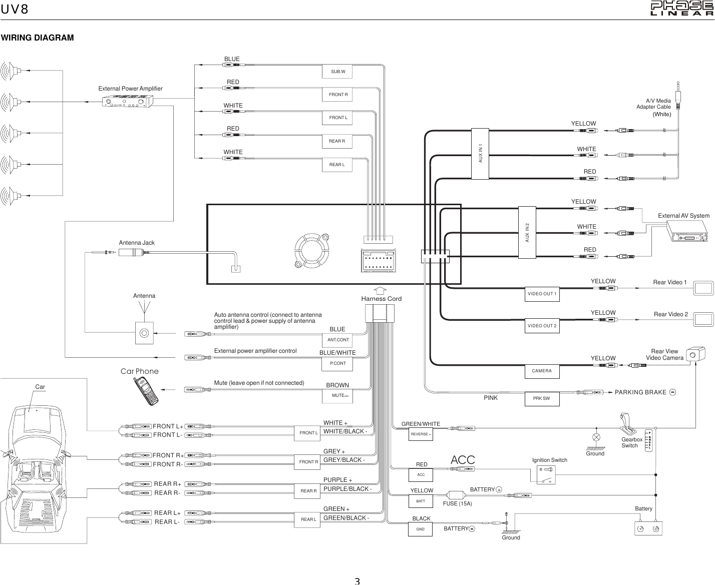 jensen uv8 users manual phase linear uv8 wiring diagram