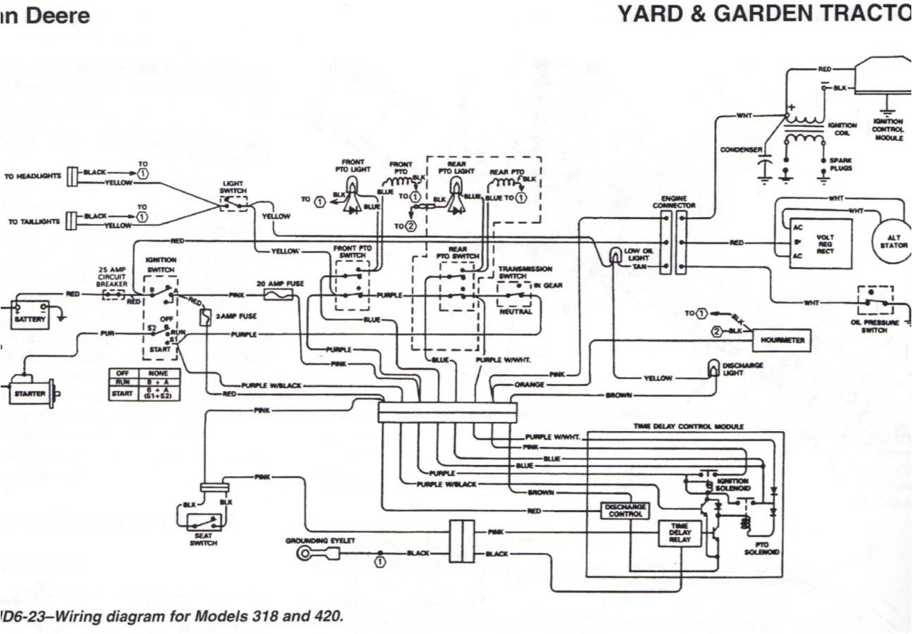 for 420 garden tractor wiring wiring diagram operations for 420 garden tractor wiring source john deere