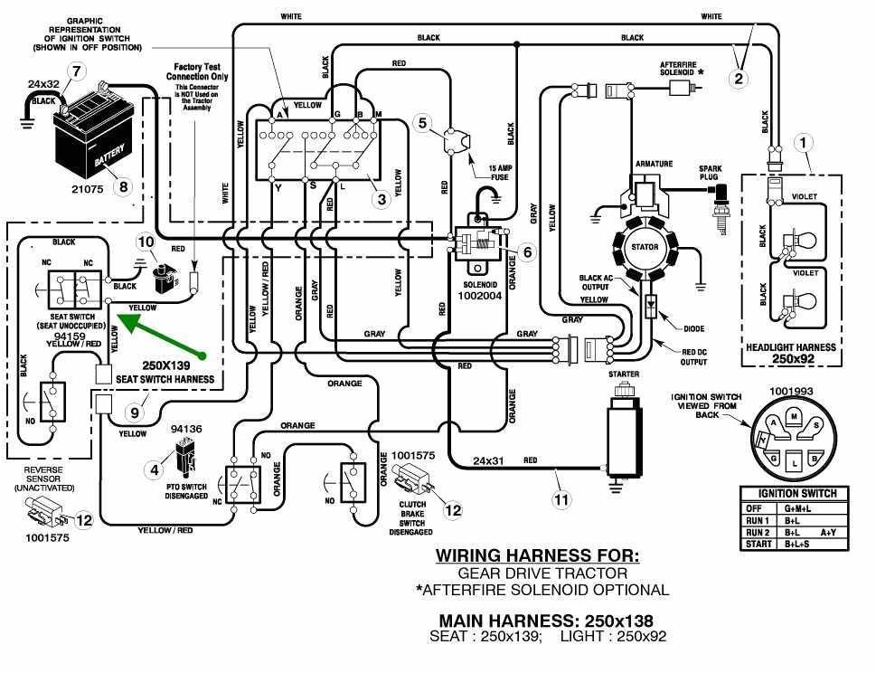 john deere 435 wiring diagram free picture mwb online co mix john deere wiring diagrams free