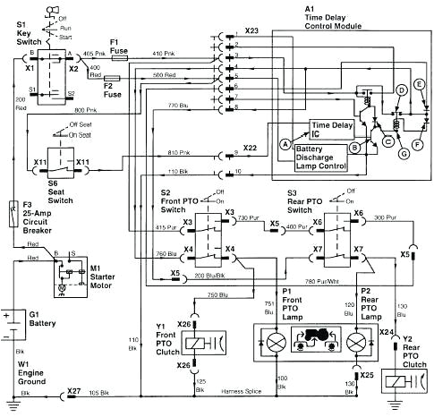 f932 wiring diagram wiring diagramf911 john deere wiring diagram wiring diagram blogjohn deere 322 wiring harness