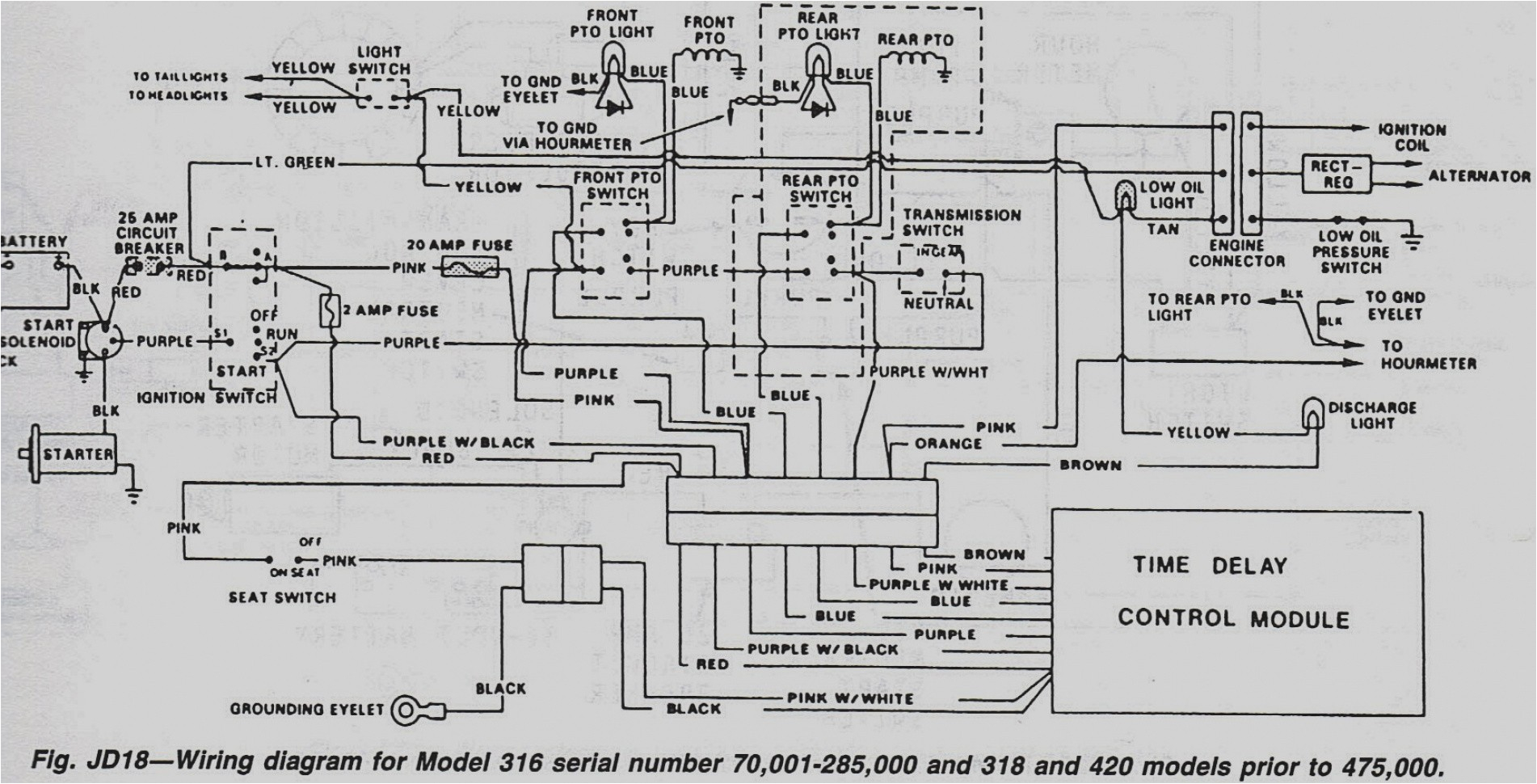 410 john deere wiring diagrams pdf john deere 410 specifications jd 410 ignition wiring diagram