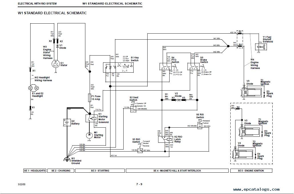 john deere sabre lawn tractor wiring diagram luxury john deere sabre wiring diagram download