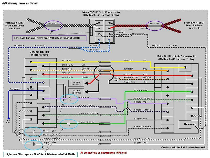 jvc car wiring diagram wiring diagram files jvc car radio wire diagram jvc car wiring diagram