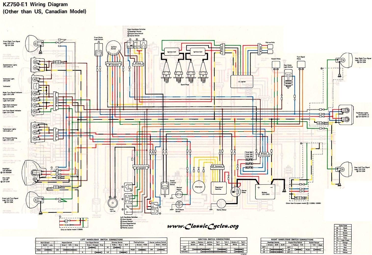 zx7r wiring diagram blog wiring diagram 93 zx7 wiring diagram