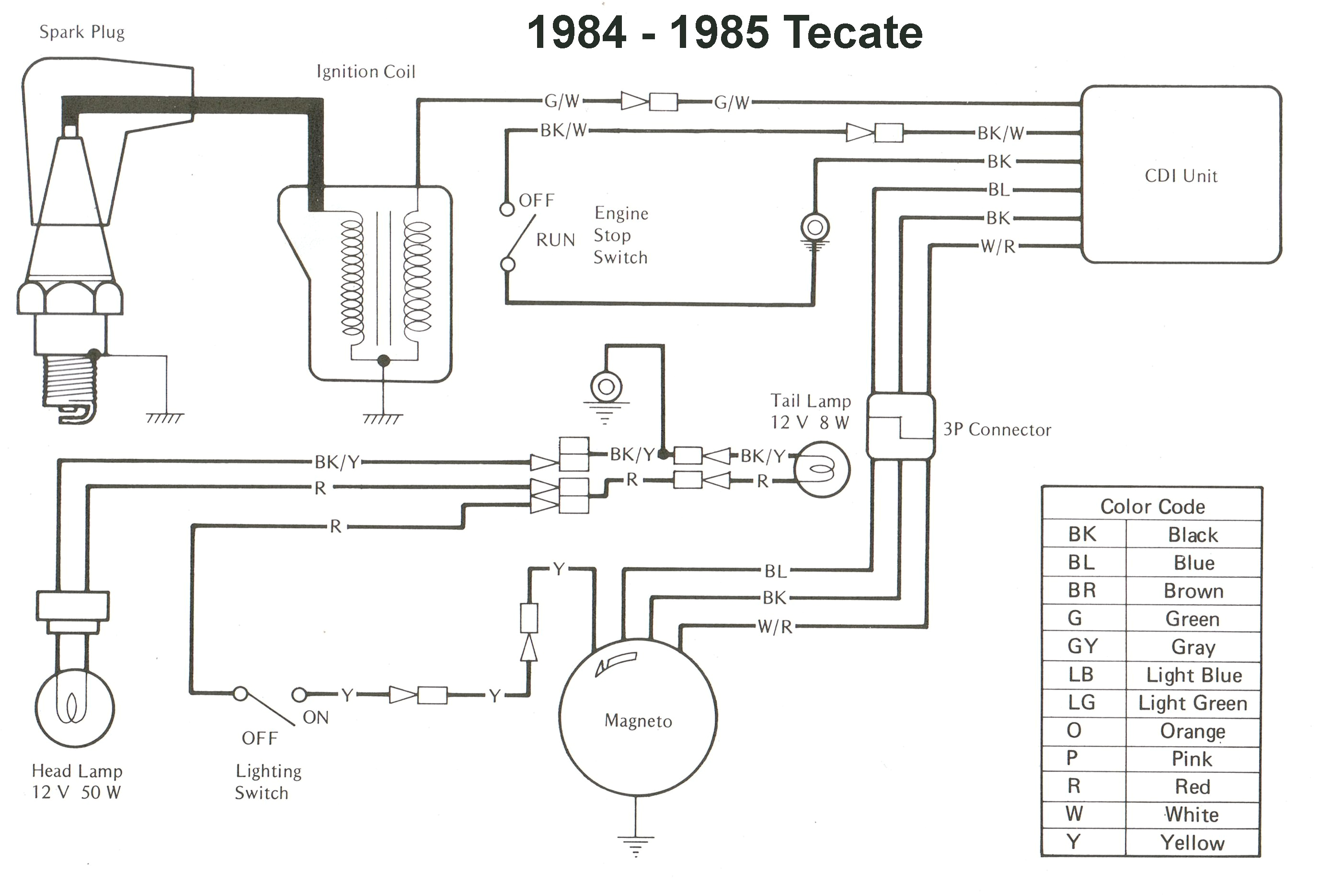 kawasaki 1996 wiring harness diagrams wiring diagrams show kawasaki wiring harness diagram wiring diagram blog kawasaki