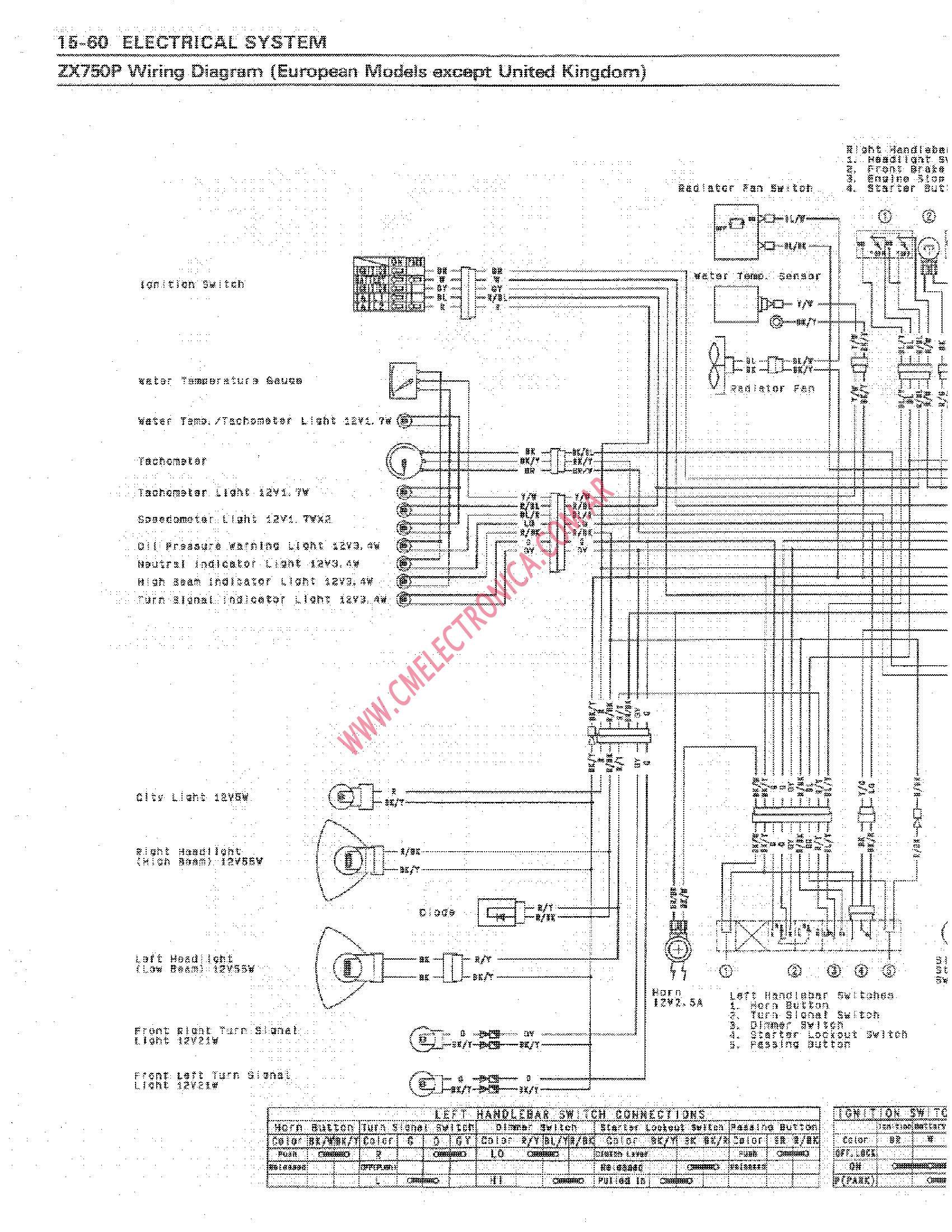 kawasaki zx7 wiring diagram schema diagram databasekawasaki zx7 wiring diagram use wiring diagram kawasaki ninja zx7r