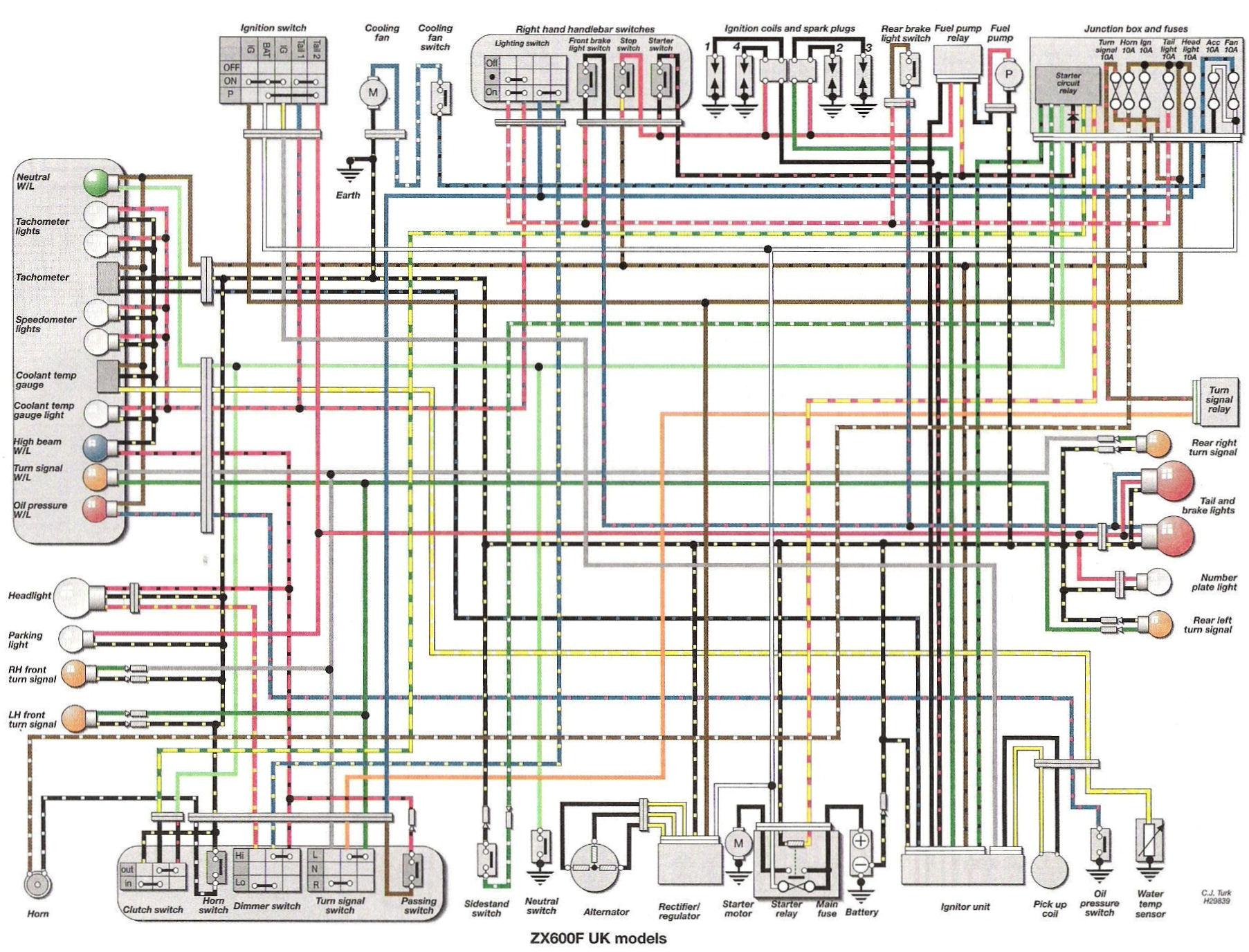 kawasaki zx7r wiring diagram wiring diagram expert mix 93 zx7 wiring diagram wiring diagram mega 2001