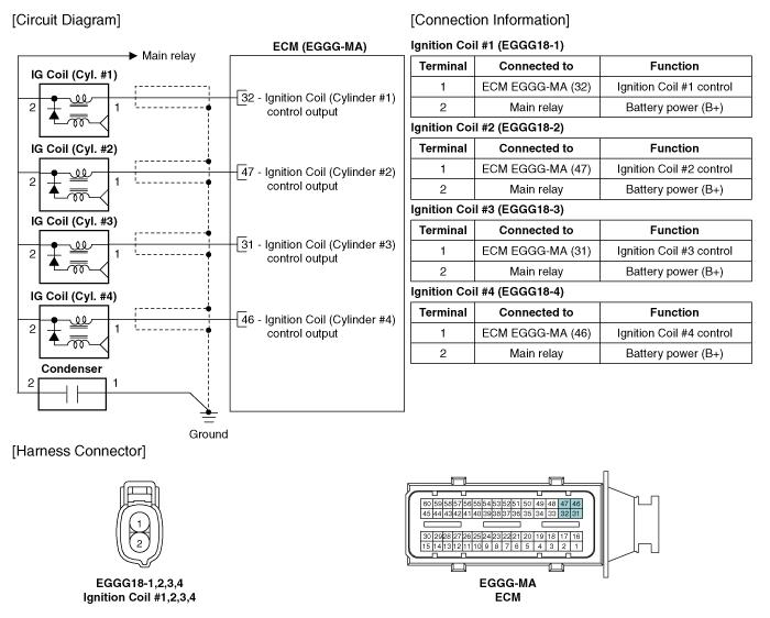kia rio ignition coil circuit diagram ignition system engine wiring diagram kia sorento kia rio ignition