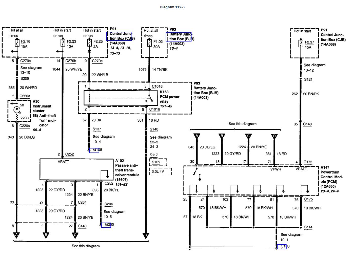 fuel pump wiring diagram ford taurus fuse box diagram subaru 2 5 2002 ford taurus seat wiring diagrams