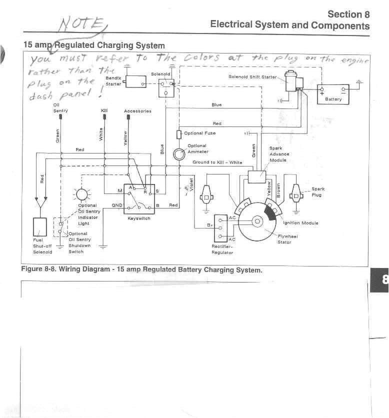 2504m commando wiring diagram kohler wiring diagram all 2504m commando wiring diagram kohler