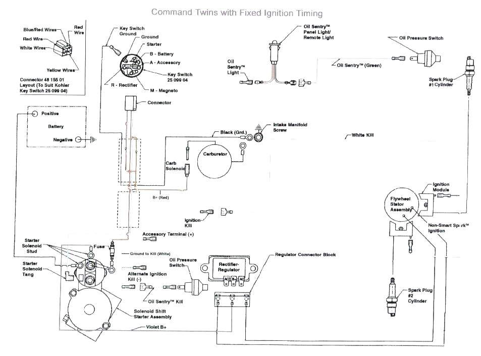 Kohler Command Wiring Diagram 2504m Commando Wiring Diagram Kohler Wiring Diagram Database Blog