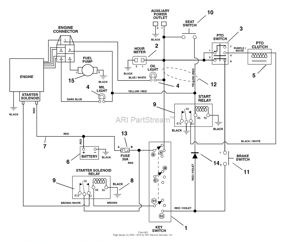 kohler ignition diagram data schematic diagram kohler engine electrical diagram ignition m10s