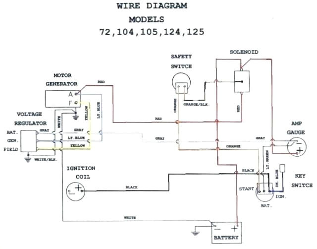ch22s kohler wiring diagram wiring diagrams for kohler k361 wiring diagram kohler ch20s wiring diagram wiring