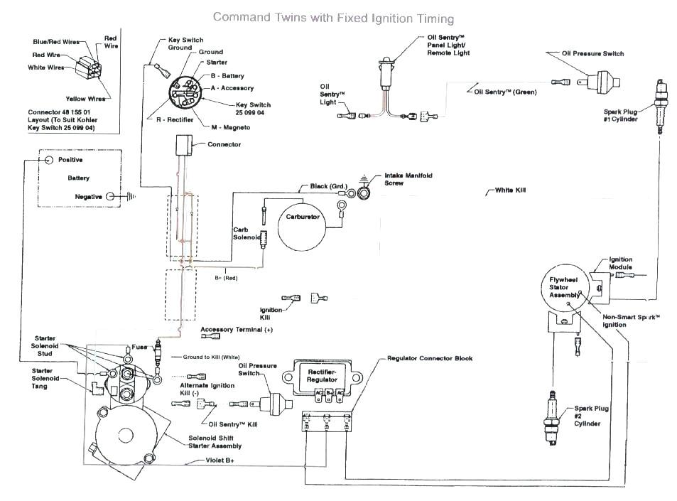 Kohler Magnum 18 Wiring Diagram Kohler Kt17 Parts Diagram Downloaddescargar Com