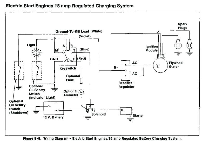 tiller wiring diagram wiring diagram page tiller wiring diagram