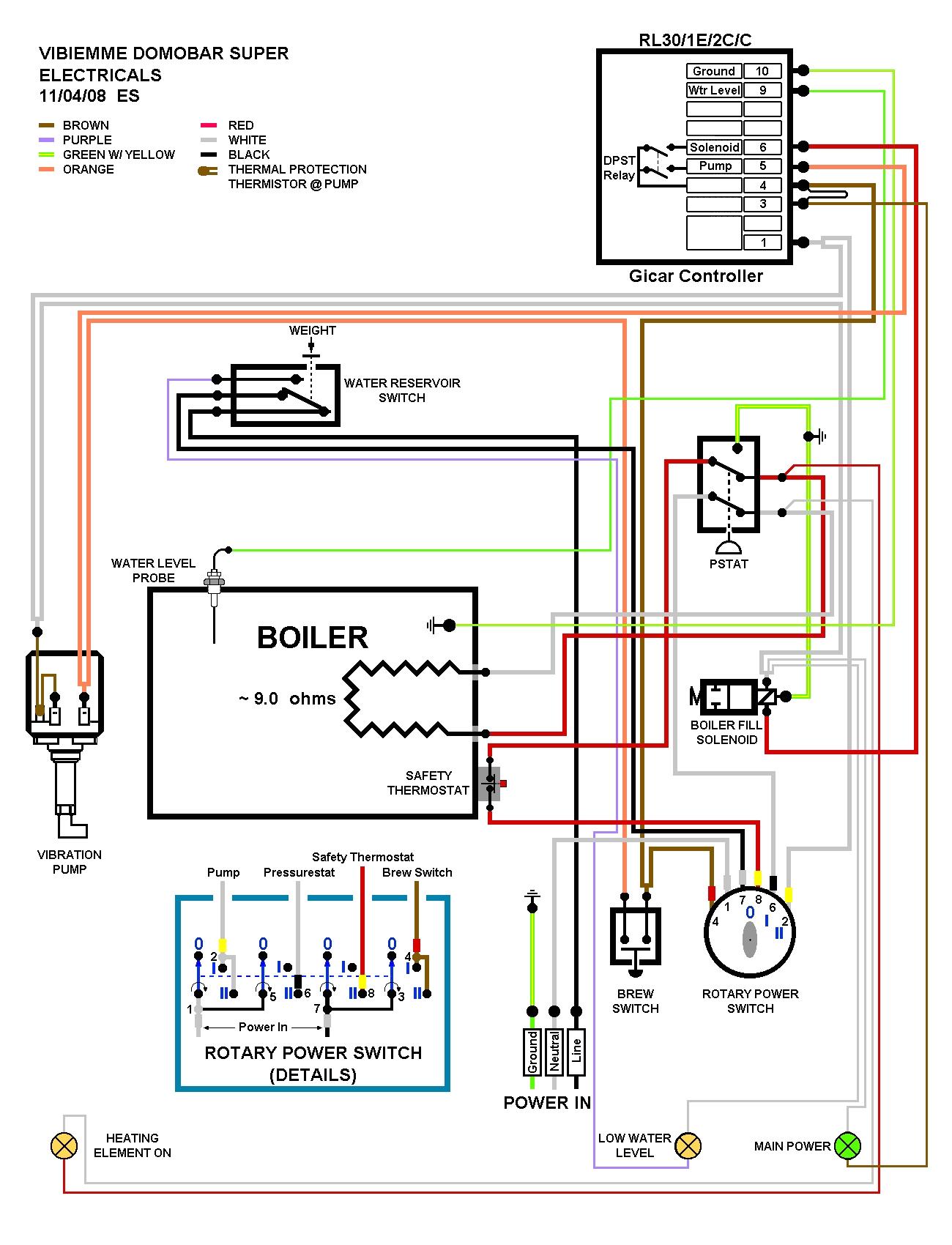 la marzocco wiring diagram online manuual of wiring diagramgrinder pump wiring diagram wiring diagram la marzocco