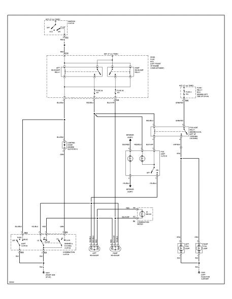 La Marzocco Linea Wiring Diagram La Marzocco Linea Wiring Diagram Wiring Diagram Centre