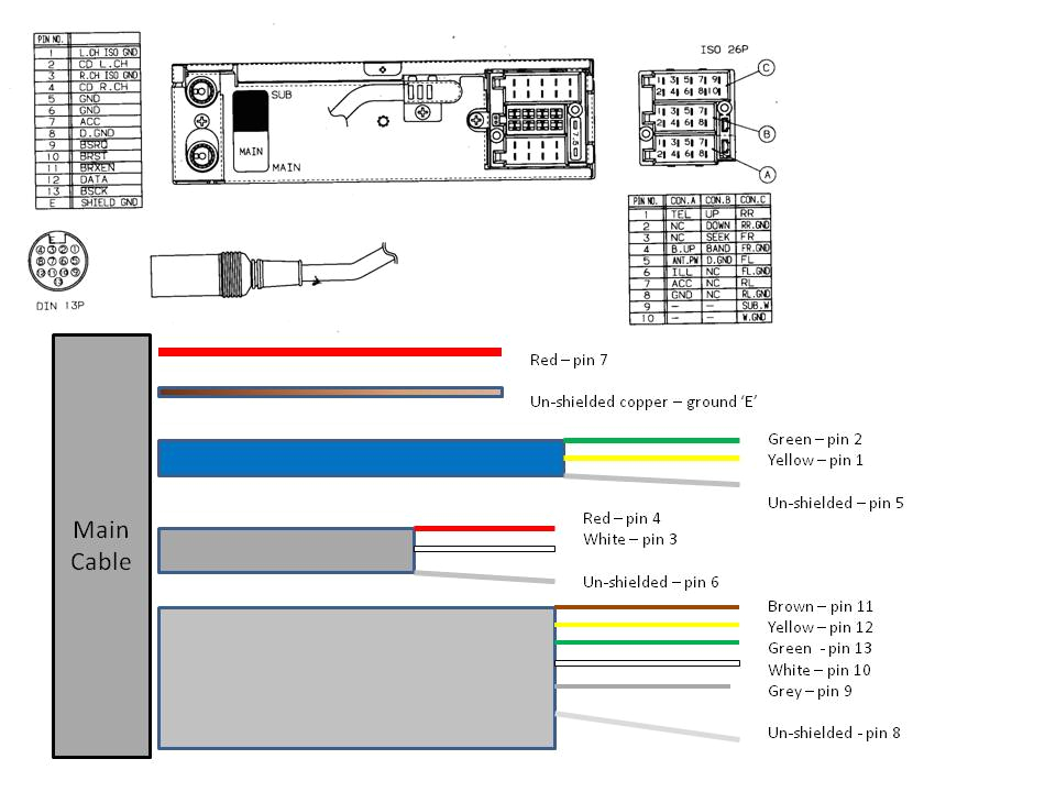 2000 land rover discovery radio wiring diagram wiring diagram land rover discovery head unit wiring diagram