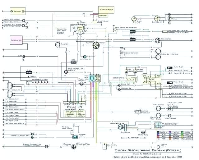 freelander 2 wiring diagram 2 wiring diagram famous 2 wiring diagram for excellent land rover engine