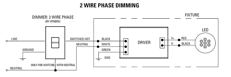 forward phase dimming solutions usailed dimmer wiring diagram 6