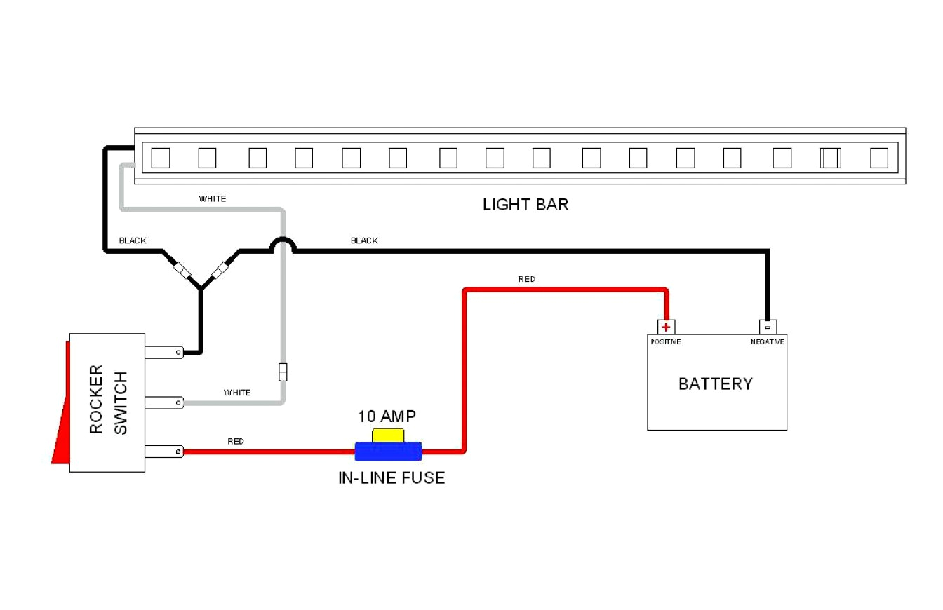 Led Strip Light Wiring Diagram Pdf Led Strip Light Wiring Diagram Pdf Wiring Diagrams Rows