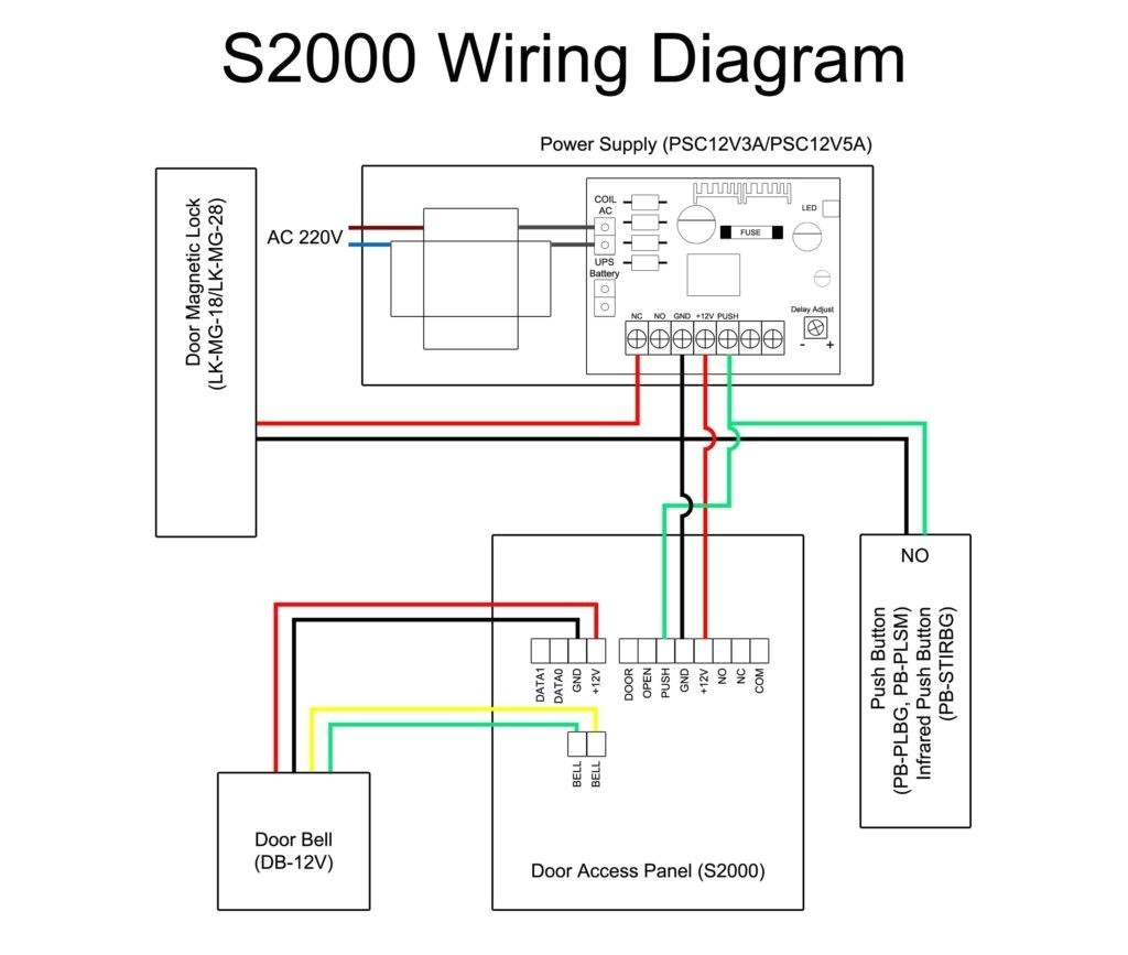 lenel 2220 wiring di