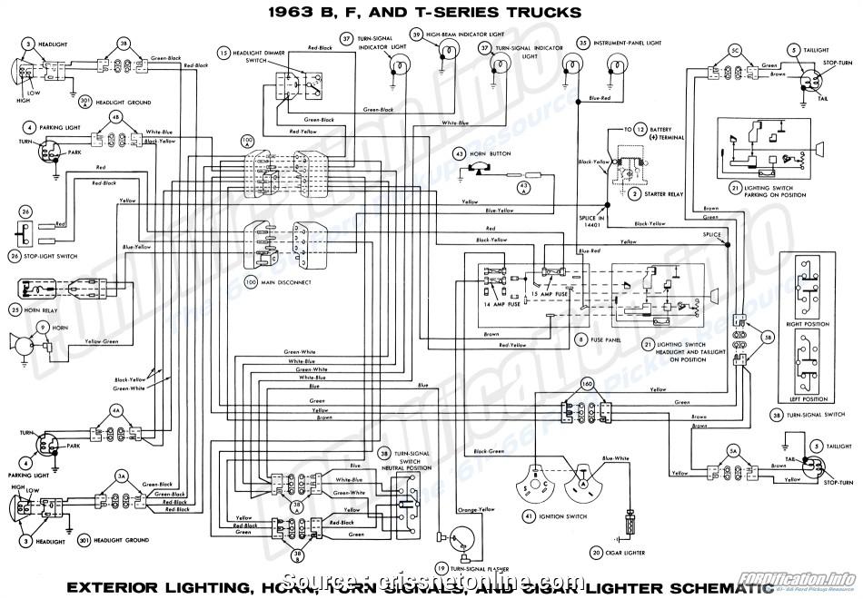 4 gang light switch wiring diagram dimming switch wiring diagram best of turn signal wiring diagram