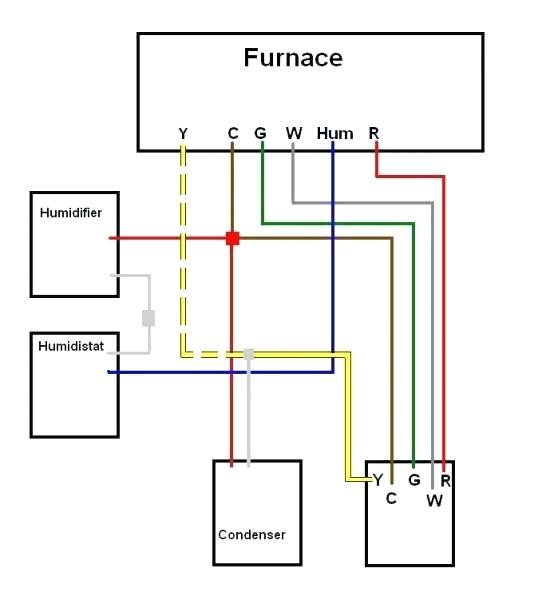 furnace low voltage wiring blog wiring diagram furnace low voltage wiring diagram furnace low voltage wiring