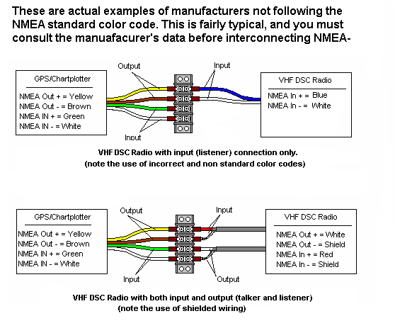 lowrance nmea 0183 wiring pictures to pin on pinterest wiring pin nema plug diagram on pinterest