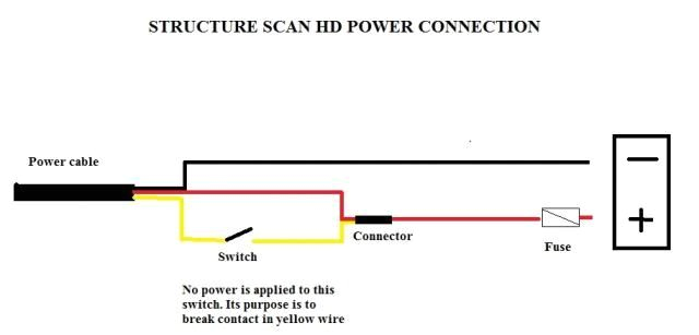 the power supply will get plugged in to a power source network the power supply will get plugged in to a power source network diagram