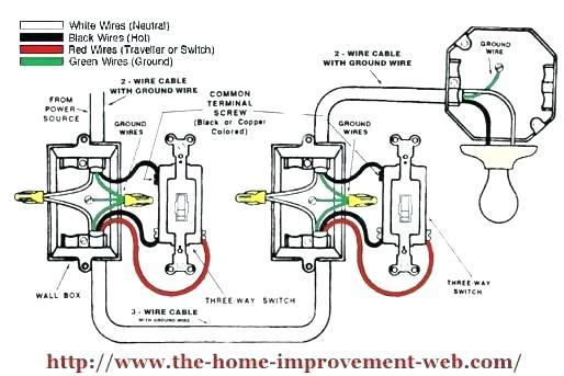 lutron cl digital 3 way dimmer switch wiring diagram premium mix lutron dimmer wiring diagram