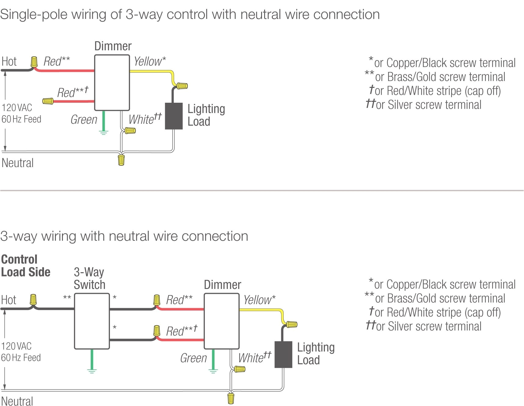 lutron hi lume 3d wiring diagram
