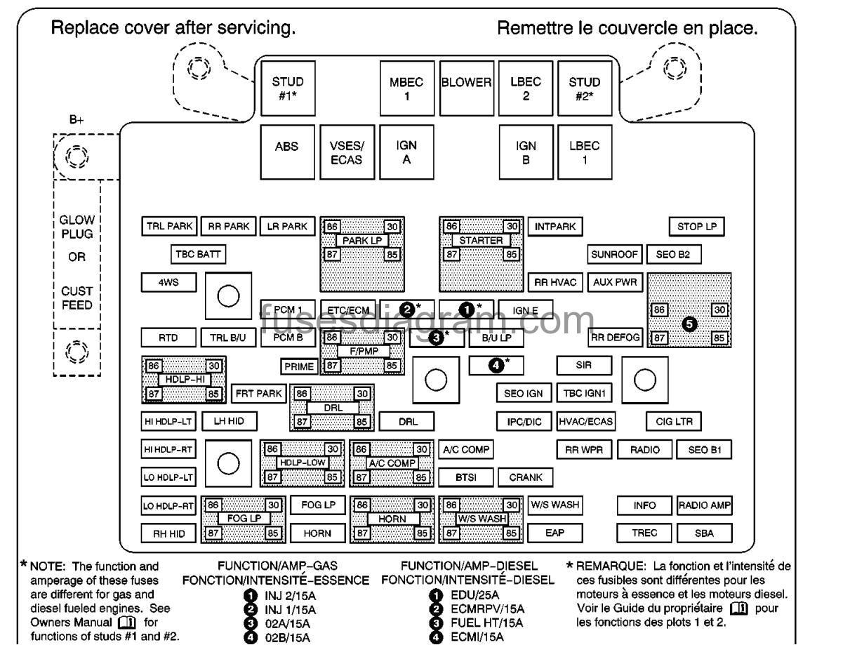 2008 mack pinnacle fuse diagram wiring diagram view mix 2008 mack pinnacle fuse diagram wiring diagram