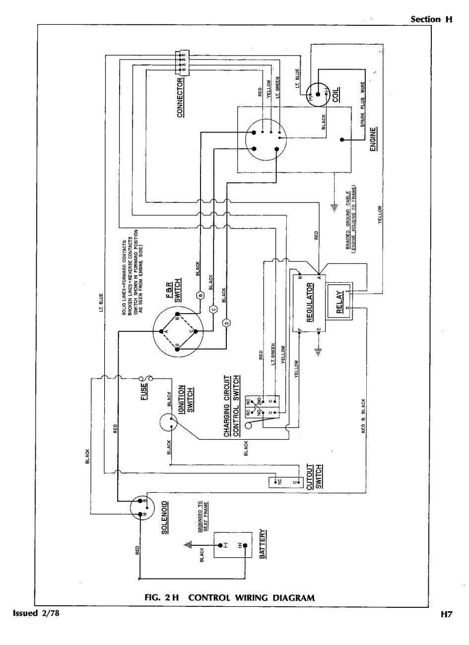 1998 ezgo wiring diagram blog wiring diagram diagram also wind turbine wiring on ez go blog