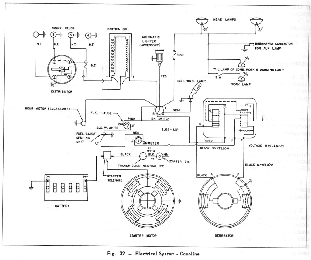 massey ferguson wiring diagram lovely massey ferguson 135 wiring diagram generator fresh bk wiring diagram