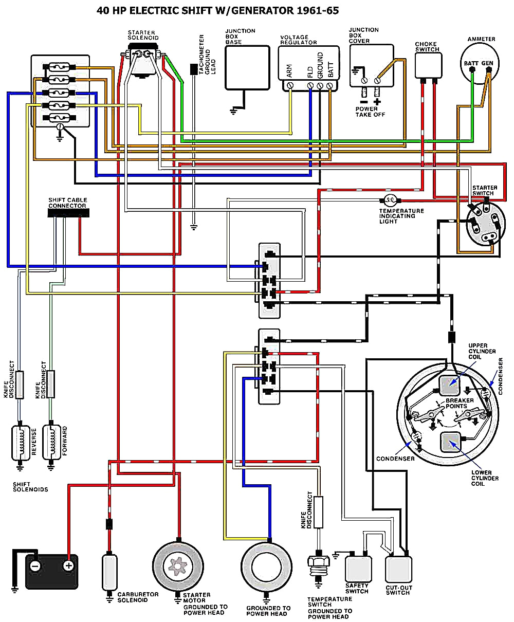 hp wiring diagram data schematic diagram hp wiring schematic wiring diagram operations mercury 25 hp wiring